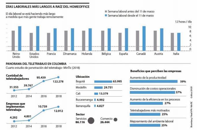 aace diabetes directrices 2020 ppt plantillas